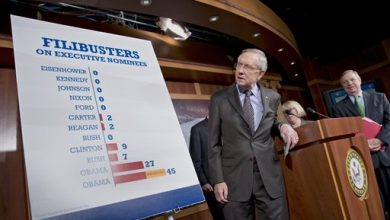 Photo of Nine Reasons The Filibuster Change is a Huge Deal