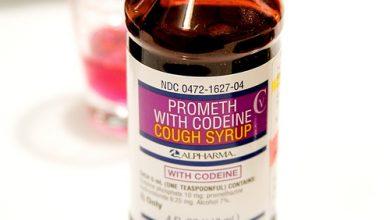 Photo of Codeine Prescribed to 500,000 Children Yearly, Despite Known Dangers