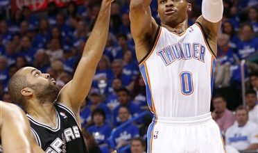 Photo of Westbrook Scores 40, Thunder Tie Series at 2-2