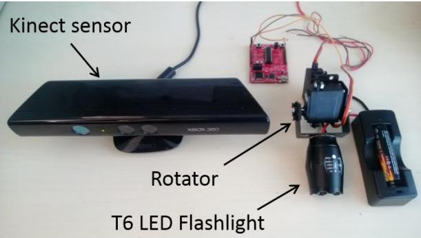 The AutoCharge device is still under development by the Microsoft Research team in China (prototype pictured). Image courtesy of Microsoft Read more: http://www.upi.com/Business_News/2015/01/20/Microsoft-creates-device-to-charge-smartphones-with-light-beam/2321421760541/#ixzz3PajSrnYi
