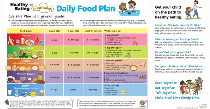 Healthy_Eating_For_Preschoolers_t750x550