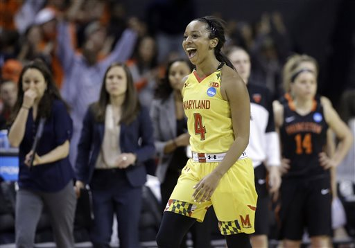 FILE - In this March 23, 2015, file photo, Maryland guard Lexie Brown reacts at the end of an NCAA college basketball game against Princeton in the second round of the NCAA tournament in College Park, Md. As the accolades and awards continue to mount for Maryland guard Lexie Brown, her father _ former NBA star Dee Brown _ happily concedes that the student has already outdone the teacher at the college level. (AP Photo/Patrick Semansky, File)