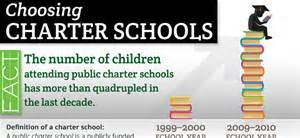 Photo of A Call to Curb Expansion of Charter Schools in Black Communities