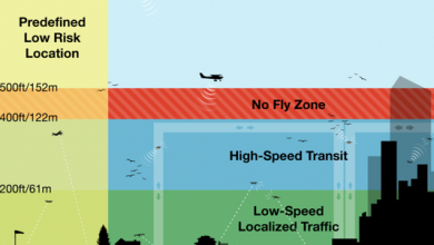 Photo of Amazon Proposes Dividing Air Into Drone Zones
