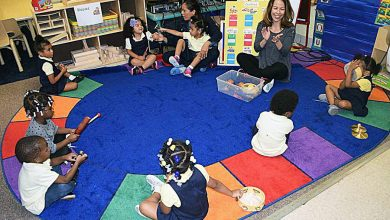 Photo of Early Childhood Education: The Bedrock of All Learning