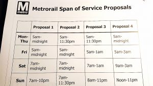 : A list of the four late-night Metrorail service proposals are seen here. Metro officials said the majority of respondents chose proposal three. If the agency's board of directors approve the plan, the hours would go into effect in July. /Photo courtesy of Metro