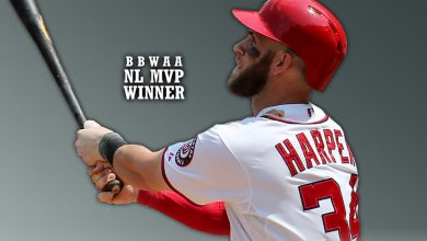 Photo of Nats' Bryce Harper Wins NL MVP
