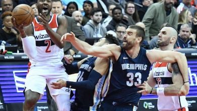 Photo of Wizards Nearly Blow Double-Digit Lead, Hang on to Top Memphis