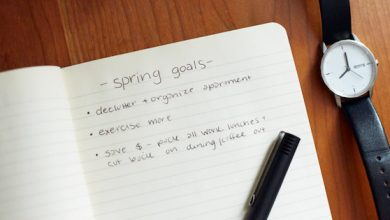 Photo of Reinvigorating Resolutions Ensure Goal Success