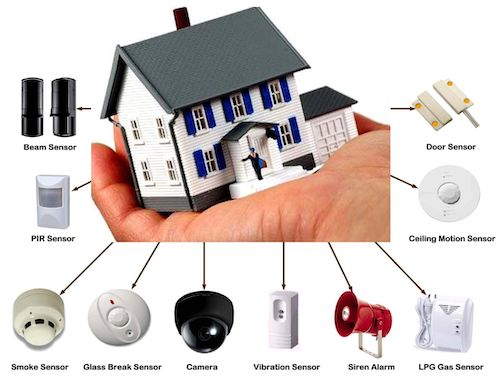Insurance premiums are often reduced by having active alarm or security systems in place. (Courtesy photo)