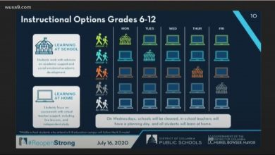 Photo of Bowser, Ferebee Delay Announcement about Reopening Schools