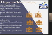 Photo of Prince George's County Provides Update on Schools Construction Plan