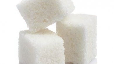 Photo of Sweet Talk: Understanding the Language of Sweeteners on Labels